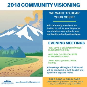 RFSD Community Visioning